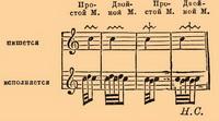 Мордан в музыке